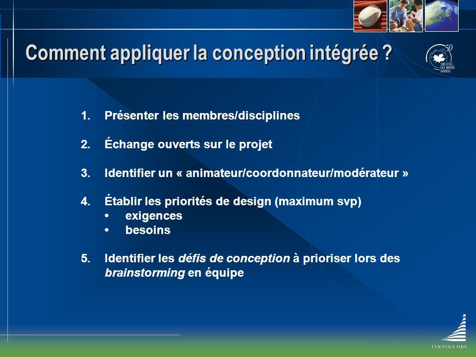 Comment appliquer la conception intégrée ? 1.Présenter les membres/disciplines 2.Échange ouverts sur le projet 3.Identifier un « animateur/coordonnate