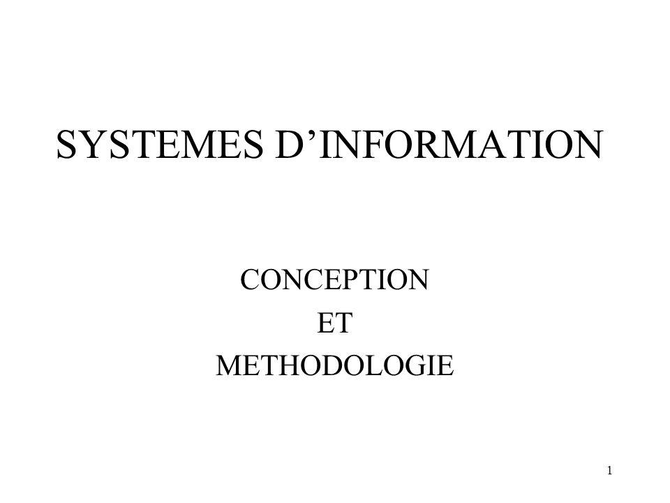 1 SYSTEMES DINFORMATION CONCEPTION ET METHODOLOGIE