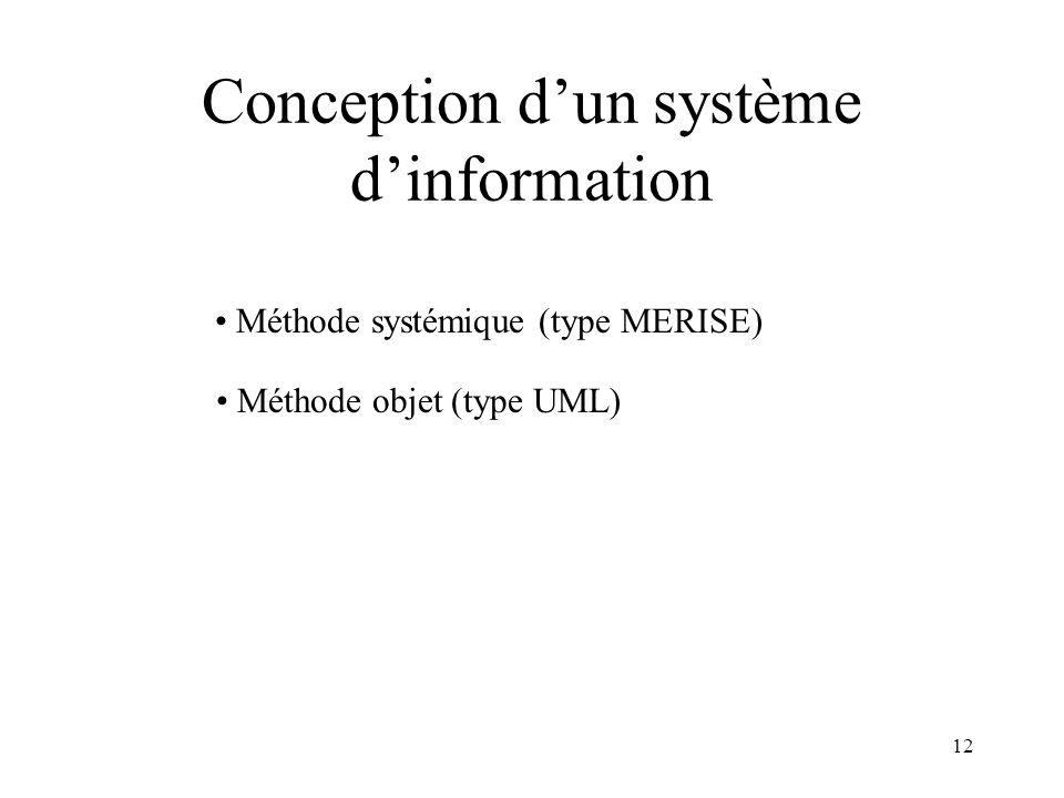 12 Conception dun système dinformation Méthode systémique (type MERISE) Méthode objet (type UML)