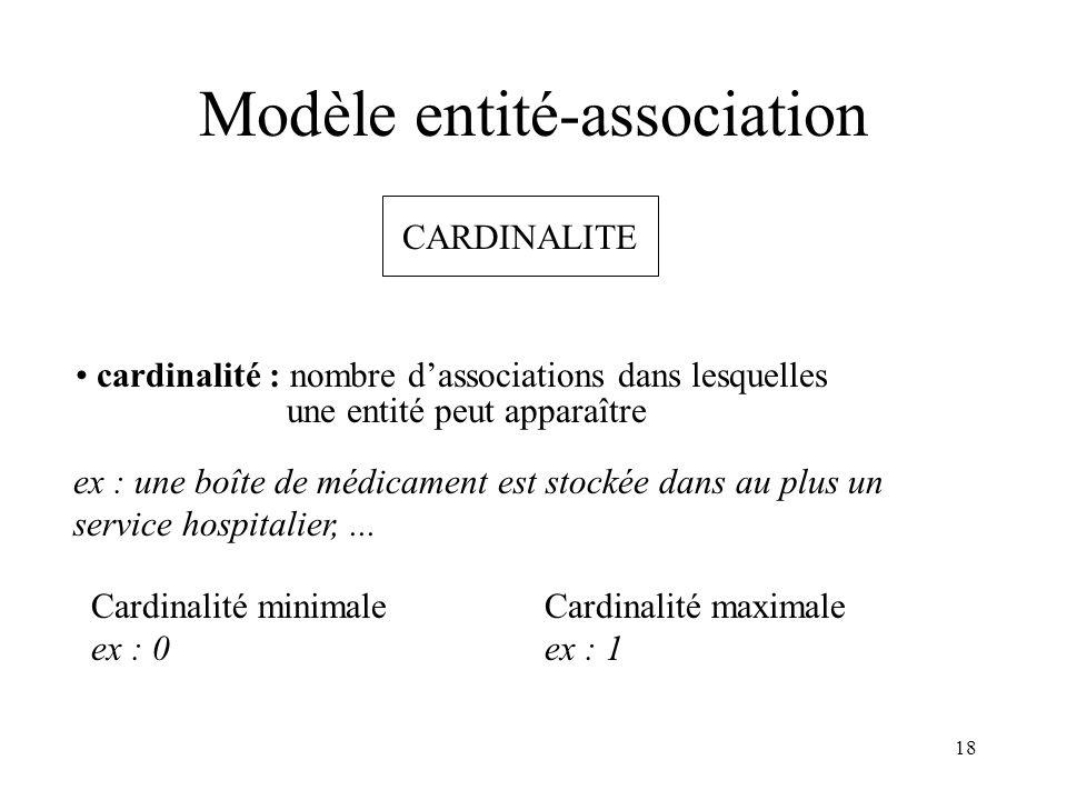 18 Modèle entité-association CARDINALITE cardinalité : nombre dassociations dans lesquelles ex : une boîte de médicament est stockée dans au plus un s