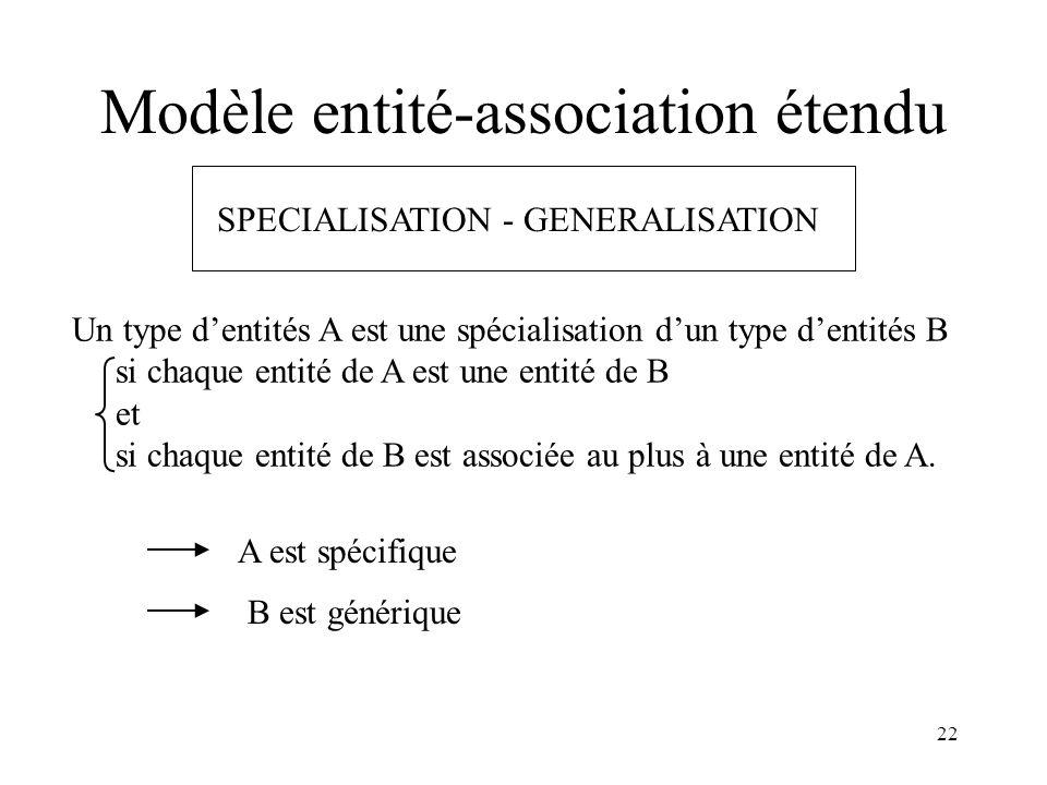 22 Modèle entité-association étendu SPECIALISATION - GENERALISATION Un type dentités A est une spécialisation dun type dentités B si chaque entité de A est une entité de B et si chaque entité de B est associée au plus à une entité de A.