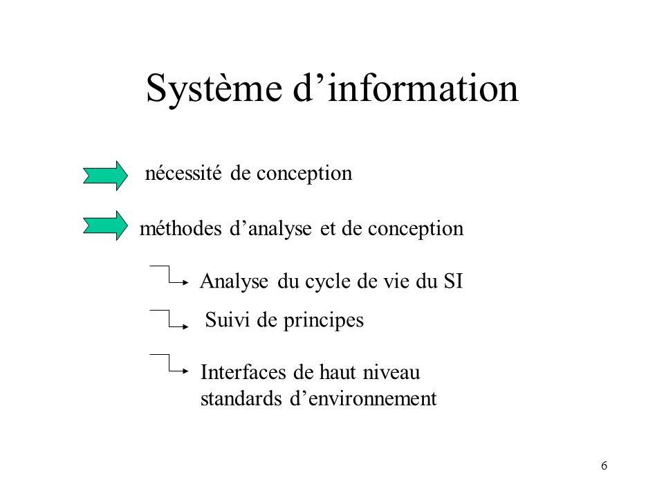 6 Système dinformation nécessité de conception méthodes danalyse et de conception Analyse du cycle de vie du SI Suivi de principes Interfaces de haut
