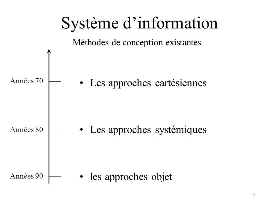 7 Système dinformation Méthodes de conception existantes Les approches cartésiennes Les approches systémiques les approches objet Années 70 Années 80 Années 90
