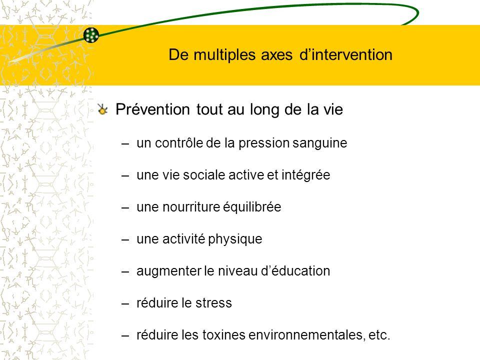 De multiples axes dintervention Prévention tout au long de la vie –un contrôle de la pression sanguine –une vie sociale active et intégrée –une nourri