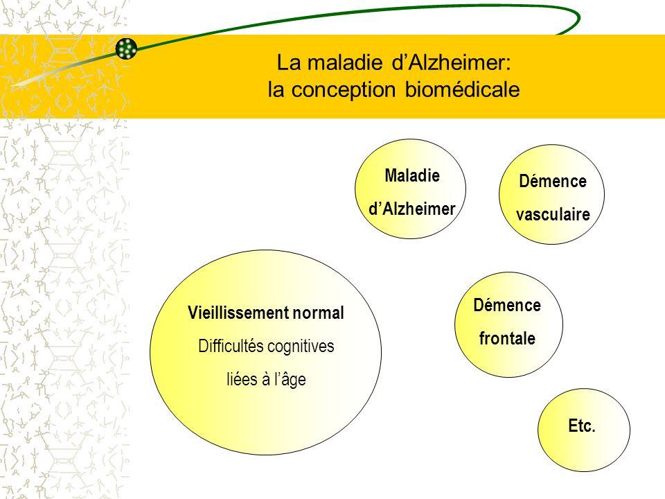 La maladie dAlzheimer: la conception biomédicale Vieillissement normal Difficultés cognitives liées à lâge Maladie dAlzheimer Démence vasculaire Démen
