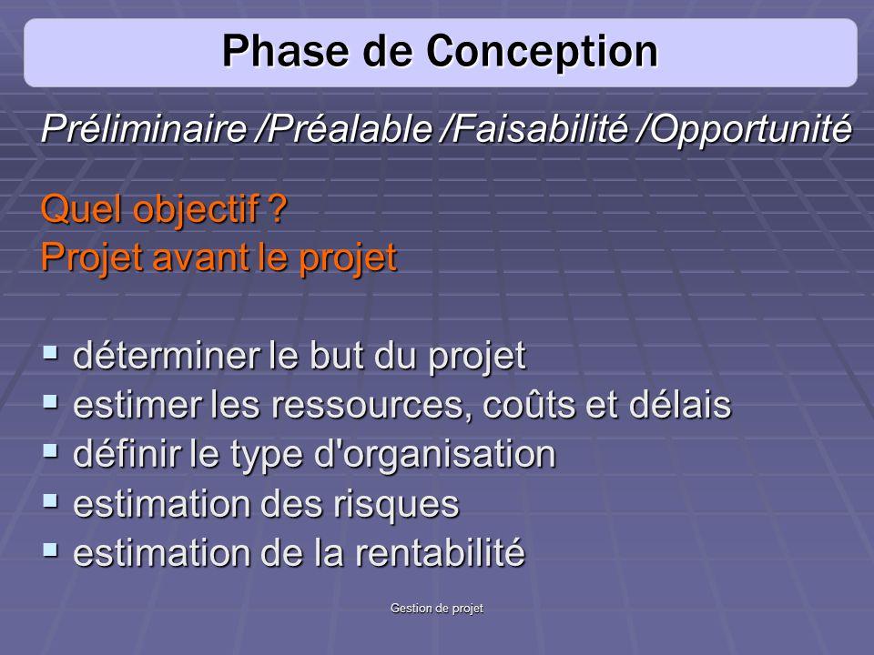 Gestion de projet Préliminaire /Préalable /Faisabilité /Opportunité Quel objectif ? Projet avant le projet déterminer le but du projet déterminer le b