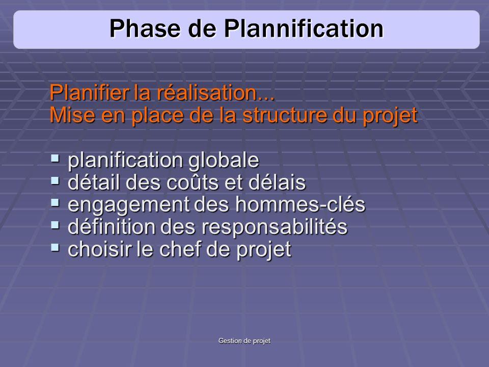 Gestion de projet Planifier la réalisation... Mise en place de la structure du projet planification globale planification globale détail des coûts et