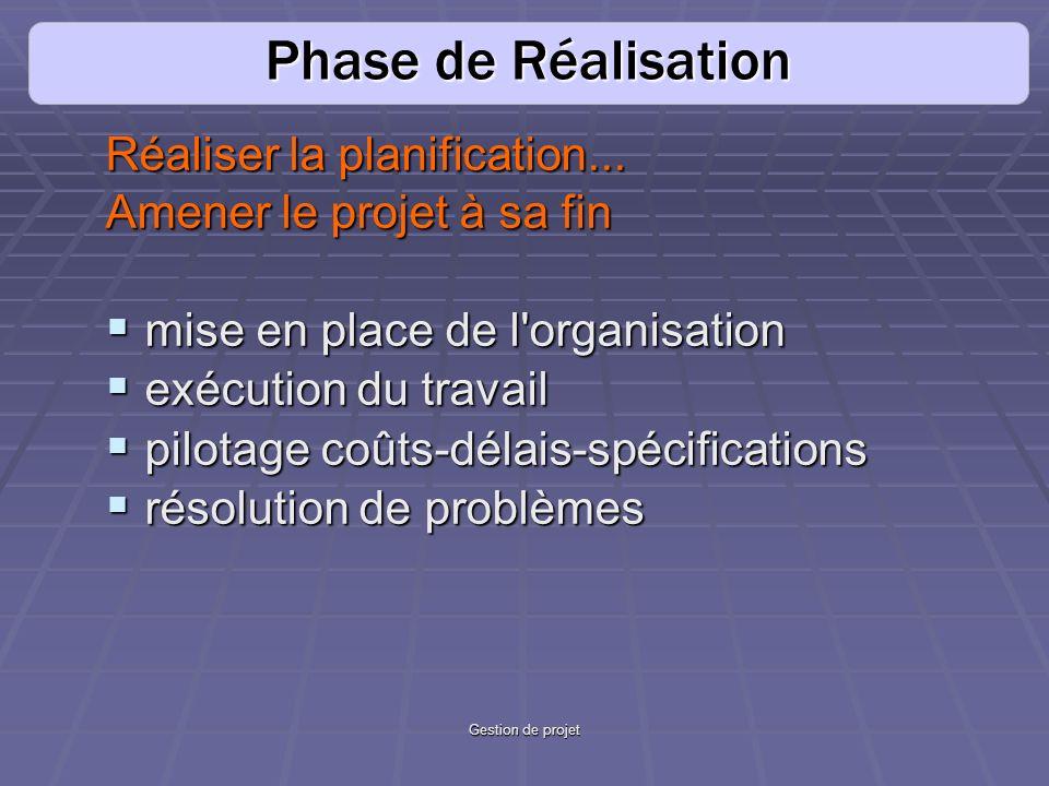 Gestion de projet Réaliser la planification... Amener le projet à sa fin mise en place de l'organisation mise en place de l'organisation exécution du