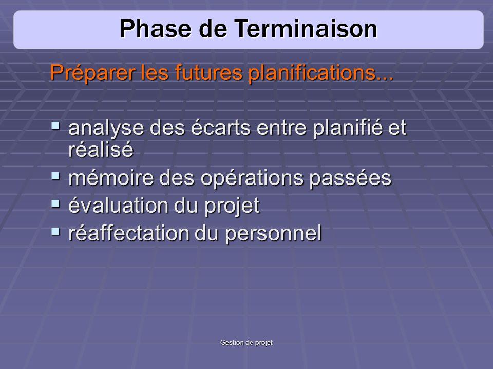 Gestion de projet Préparer les futures planifications... analyse des écarts entre planifié et réalisé analyse des écarts entre planifié et réalisé mém