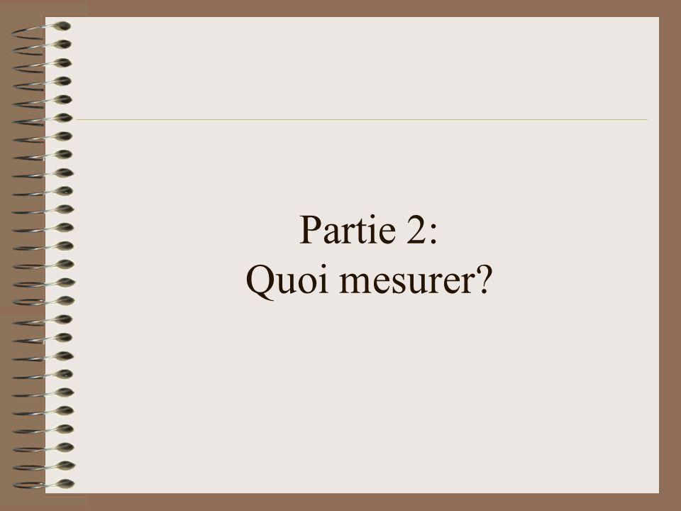 Partie 2: Quoi mesurer?