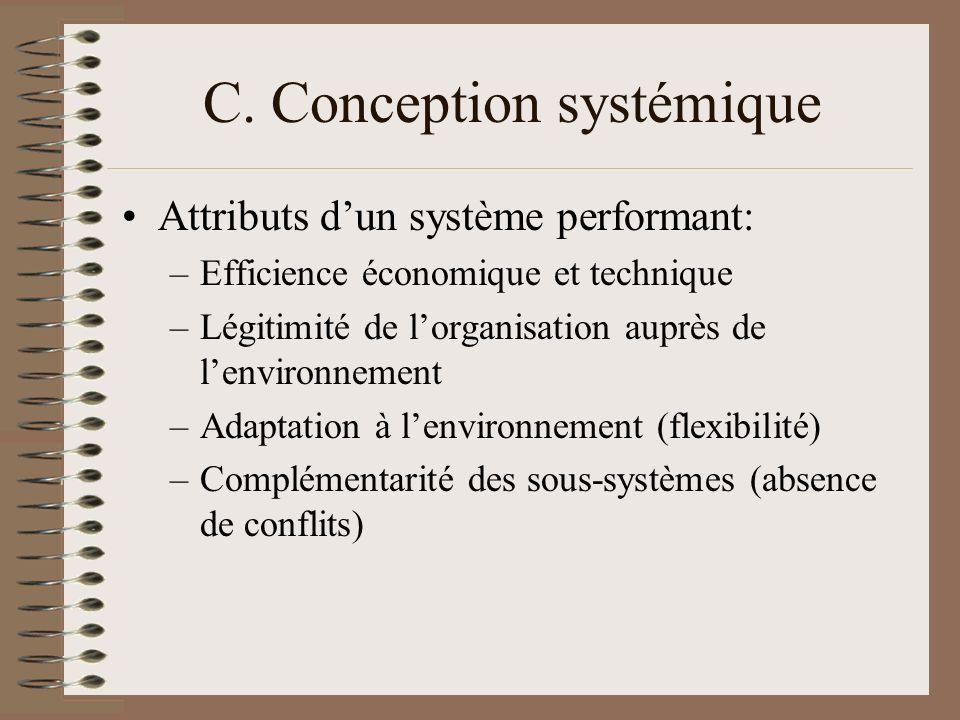 C. Conception systémique Attributs dun système performant: –Efficience économique et technique –Légitimité de lorganisation auprès de lenvironnement –