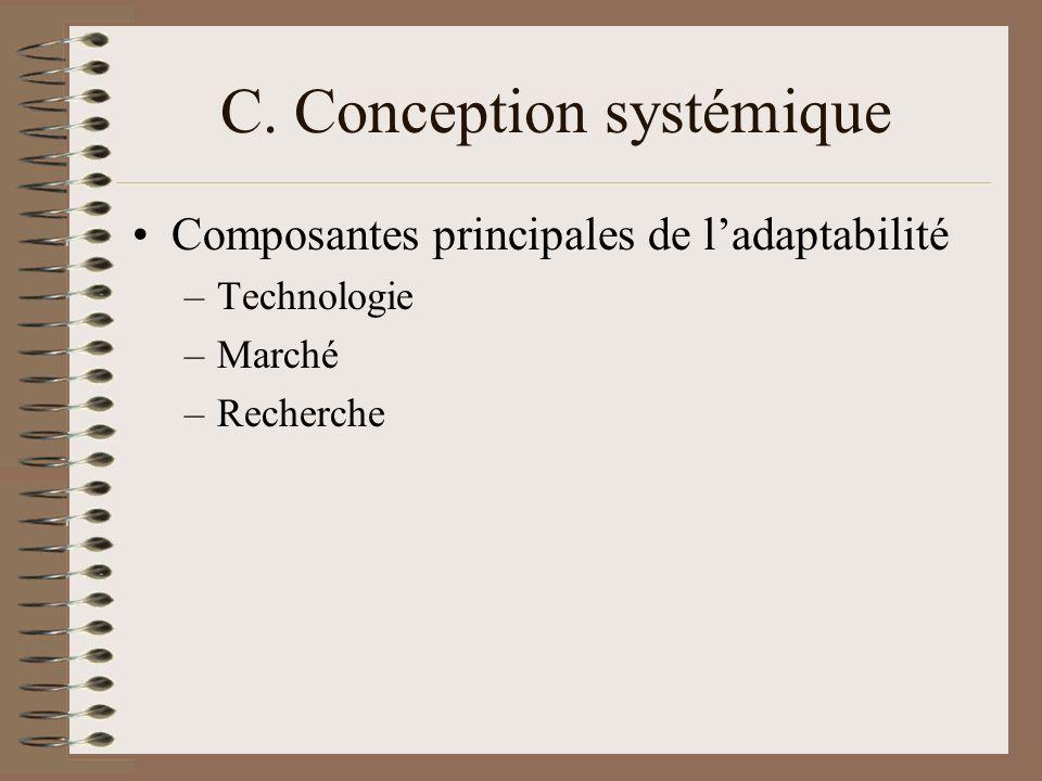 C. Conception systémique Composantes principales de ladaptabilité –Technologie –Marché –Recherche