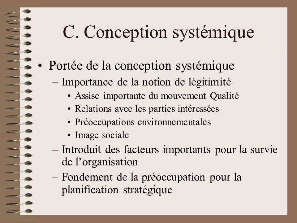 C. Conception systémique Portée de la conception systémique –Importance de la notion de légitimité Assise importante du mouvement Qualité Relations av