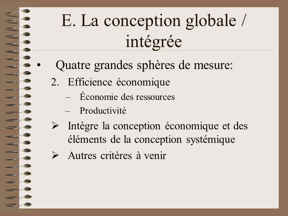 E. La conception globale / intégrée Quatre grandes sphères de mesure: 2.Efficience économique –Économie des ressources –Productivité Intègre la concep