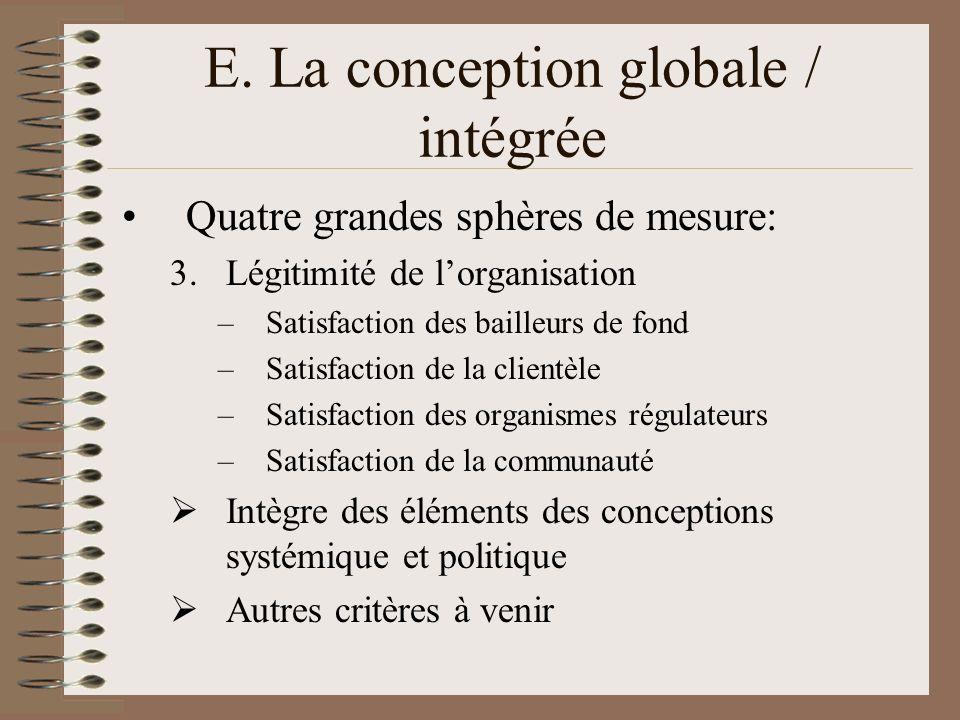 E. La conception globale / intégrée Quatre grandes sphères de mesure: 3.Légitimité de lorganisation –Satisfaction des bailleurs de fond –Satisfaction