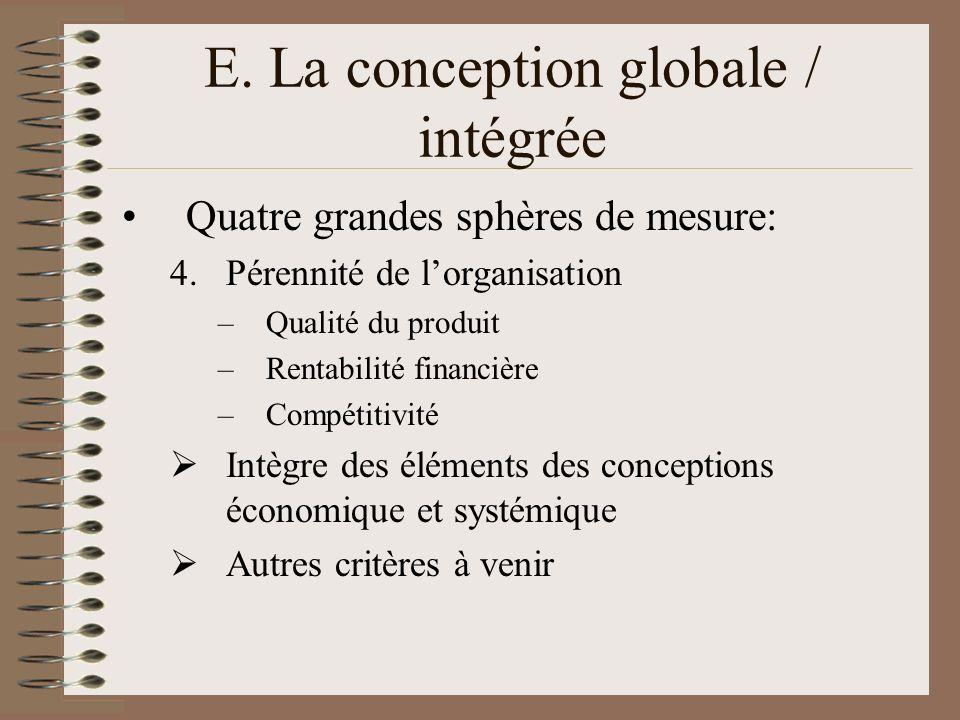 E. La conception globale / intégrée Quatre grandes sphères de mesure: 4.Pérennité de lorganisation –Qualité du produit –Rentabilité financière –Compét