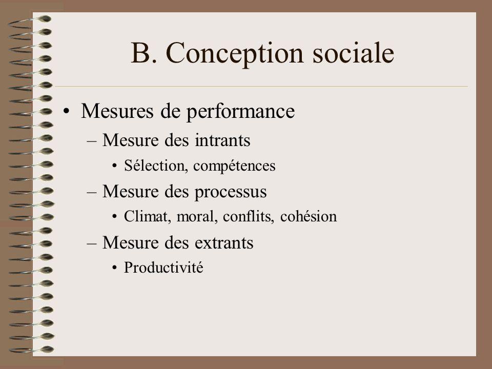 B. Conception sociale Mesures de performance –Mesure des intrants Sélection, compétences –Mesure des processus Climat, moral, conflits, cohésion –Mesu