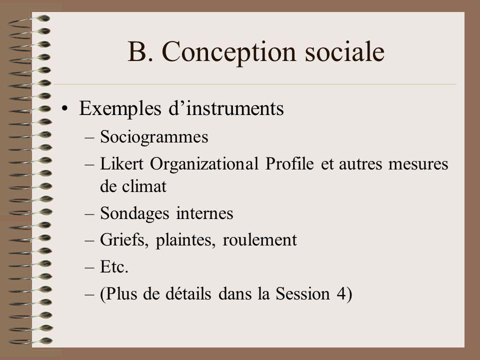 B. Conception sociale Exemples dinstruments –Sociogrammes –Likert Organizational Profile et autres mesures de climat –Sondages internes –Griefs, plain