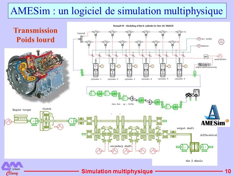 10 AMESim : un logiciel de simulation multiphysique Transmission Poids lourd Simulation multiphysique
