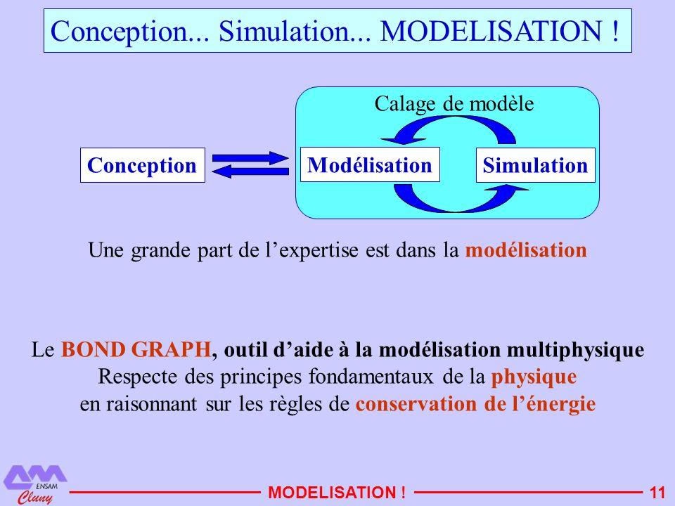 11 Une grande part de lexpertise est dans la modélisation Le BOND GRAPH, outil daide à la modélisation multiphysique Respecte des principes fondamenta