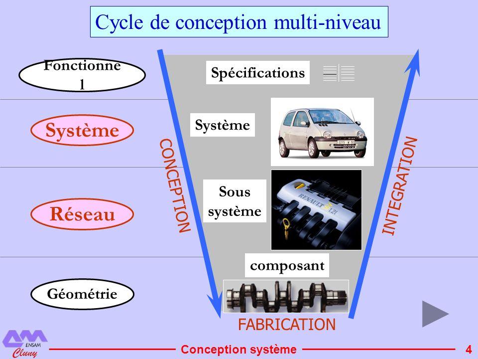 4 Cycle de conception multi-niveau Spécifications Système Conception système Fonctionne l Système Réseau Géométrie composant Sous système CONCEPTION I