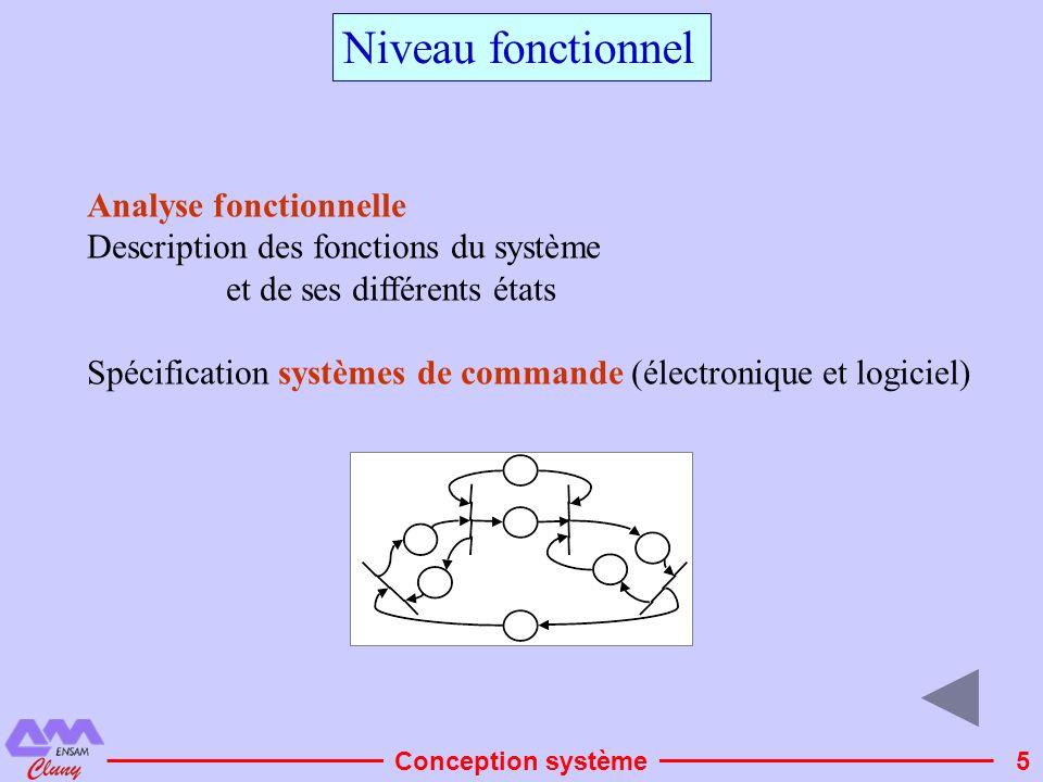 5 Niveau fonctionnel Analyse fonctionnelle Description des fonctions du système et de ses différents états Spécification systèmes de commande (électro