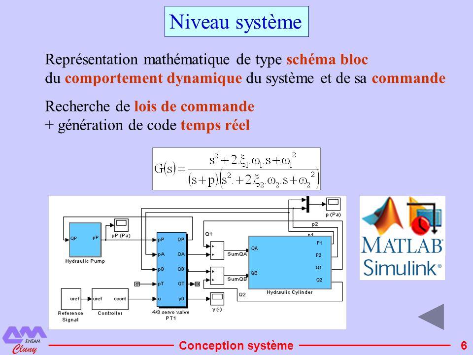6 Niveau système Représentation mathématique de type schéma bloc du comportement dynamique du système et de sa commande Recherche de lois de commande