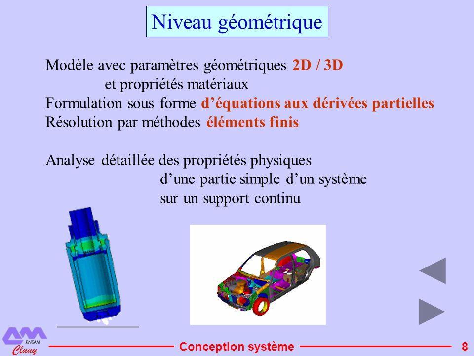 8 Niveau géométrique Conception système Modèle avec paramètres géométriques 2D / 3D et propriétés matériaux Formulation sous forme déquations aux déri