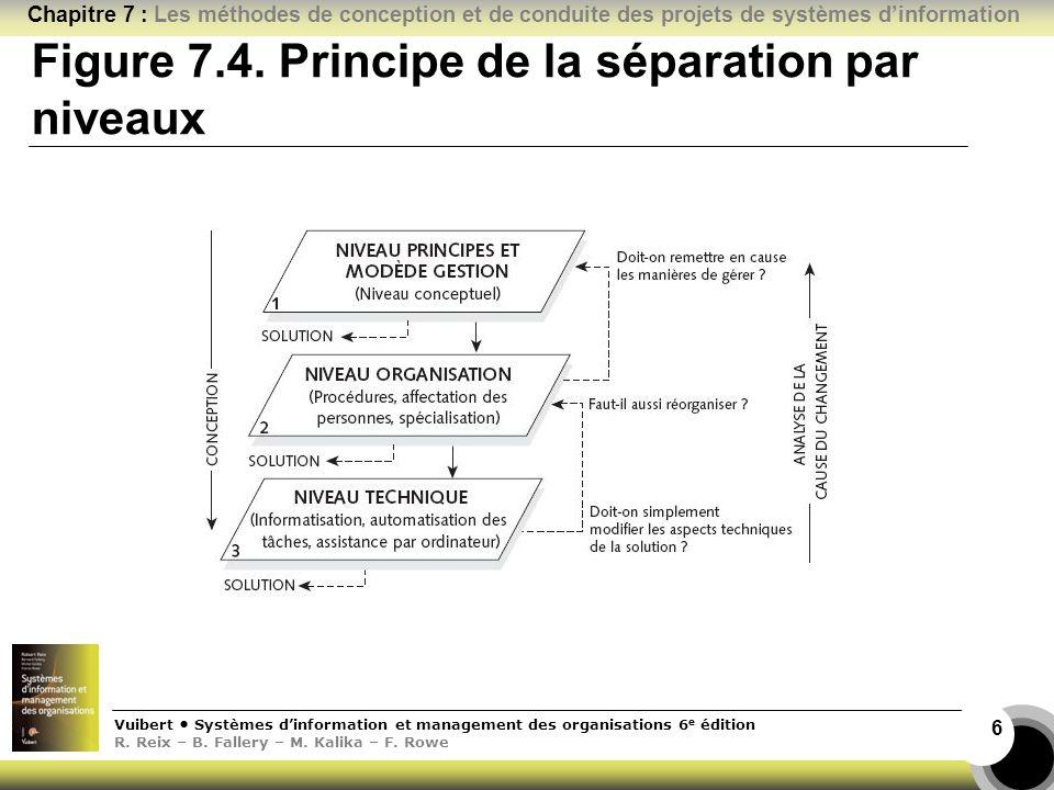 Vuibert Systèmes dinformation et management des organisations 6 e édition R. Reix – B. Fallery – M. Kalika – F. Rowe Chapitre 7 : Les méthodes de conc