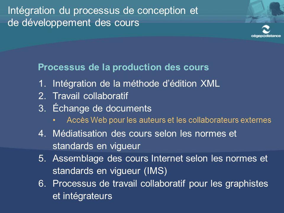 Processus de la production des cours 1.Intégration de la méthode dédition XML 2.Travail collaboratif 3.Échange de documents 4.Médiatisation des cours selon les normes et standards en vigueur 5.Assemblage des cours Internet selon les normes et standards en vigueur (IMS) 6.Processus de travail collaboratif pour les graphistes et intégrateurs Accès Web pour les auteurs et les collaborateurs externes Intégration du processus de conception et de développement des cours