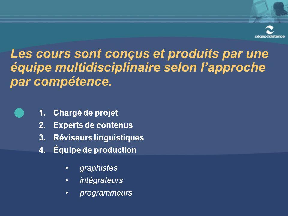 1.Chargé de projet 2.Experts de contenus 3.Réviseurs linguistiques 4.Équipe de production graphistes intégrateurs programmeurs Les cours sont conçus et produits par une équipe multidisciplinaire selon lapproche par compétence.