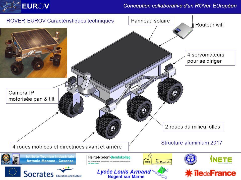 Lycée Louis Armand Nogent sur Marne Conception collaborative dun ROVer EUropéen ROVER EUROV-Caractéristiques techniques Structure aluminium 2017 4 rou