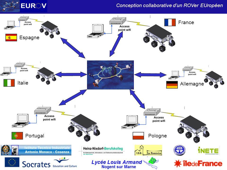 Lycée Louis Armand Nogent sur Marne Conception collaborative dun ROVer EUropéen PolognePortugal Italie Espagne Allemagne France