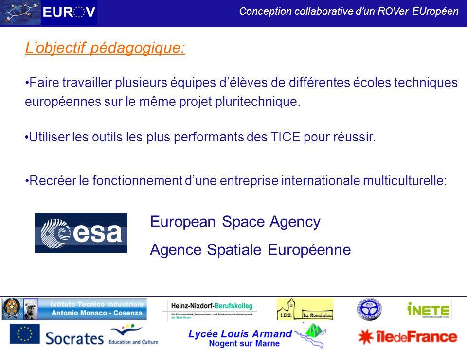 Lycée Louis Armand Nogent sur Marne Conception collaborative dun ROVer EUropéen Un projet pluritechnique issu des techniques spatiales: le Rover Les Rovers sont des robots utilisés pour lexploration de la planète Mars.