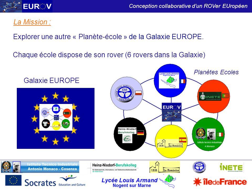 Lycée Louis Armand Nogent sur Marne Conception collaborative dun ROVer EUropéen La Mission : Explorer une autre « Planète-école » de la Galaxie EUROPE