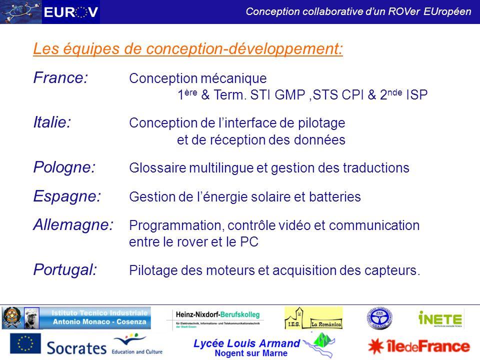 Lycée Louis Armand Nogent sur Marne Conception collaborative dun ROVer EUropéen Les équipes de conception-développement: France: Conception mécanique