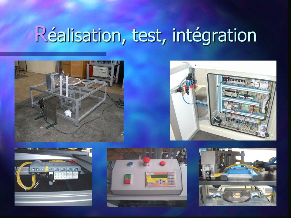 R éalisation, test, intégration