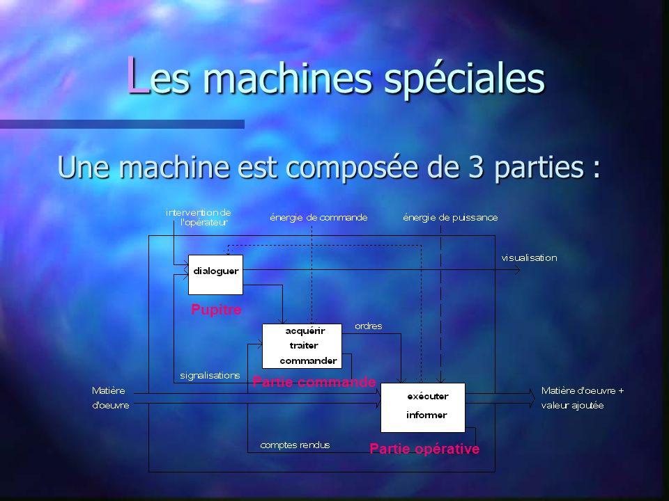 Une machine est composée de 3 parties : L es machines spéciales Pupitre Partie commande Partie opérative