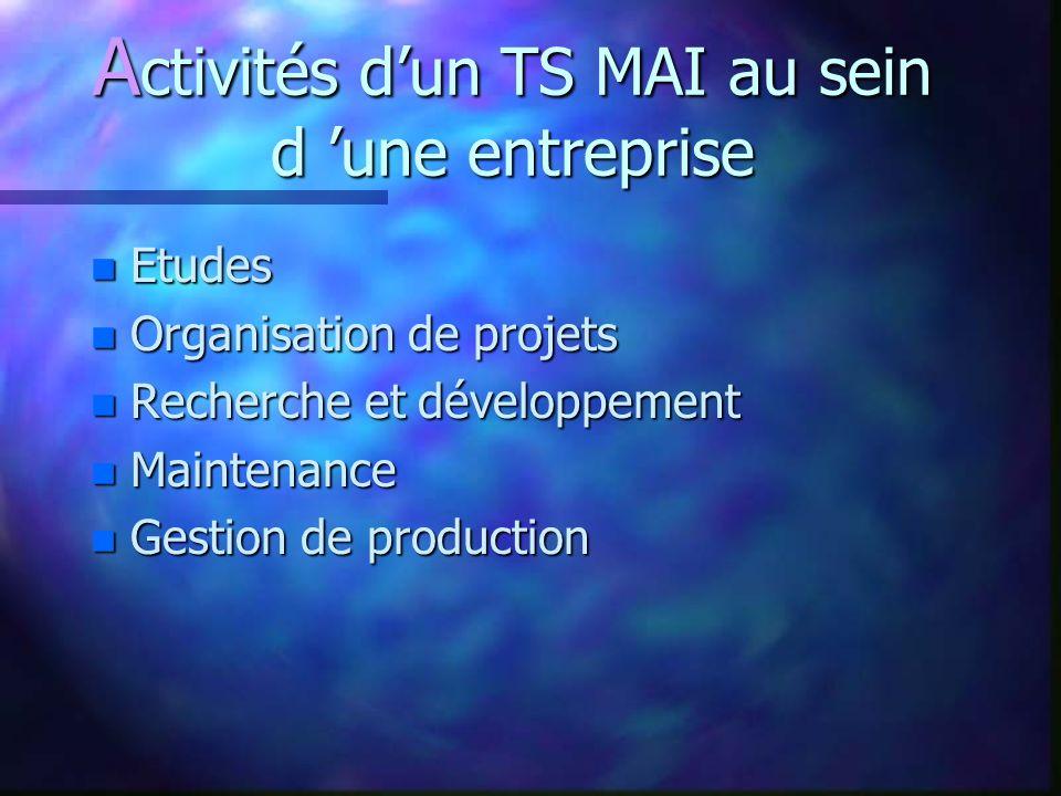 A ctivités dun TS MAI au sein d une entreprise n Etudes n Organisation de projets n Recherche et développement n Maintenance n Gestion de production