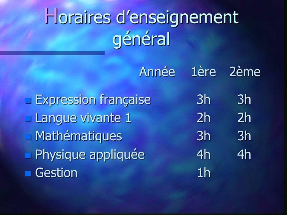 H oraires denseignement général Année 1ère 2ème n Expression française3h 3h n Langue vivante 12h 2h n Mathématiques3h 3h n Physique appliquée4h 4h n Gestion1h