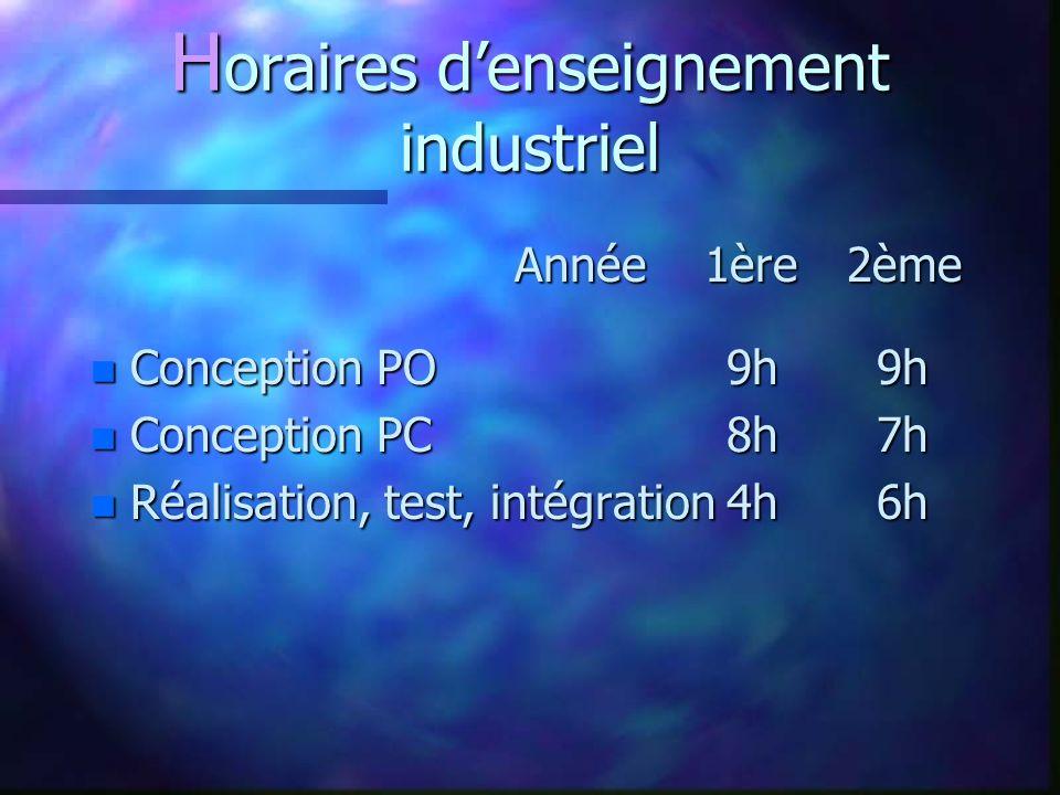 H oraires denseignement industriel Année 1ère 2ème Année 1ère 2ème n Conception PO9h 9h n Conception PC8h 7h n Réalisation, test, intégration4h 6h