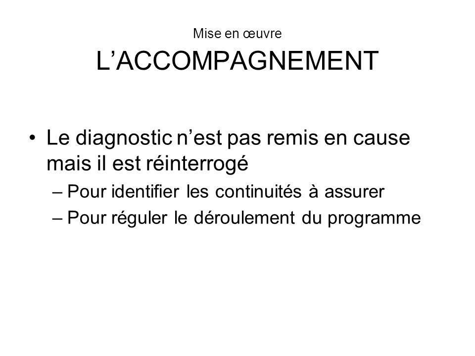 Mise en œuvre LACCOMPAGNEMENT Le diagnostic nest pas remis en cause mais il est réinterrogé –Pour identifier les continuités à assurer –Pour réguler le déroulement du programme
