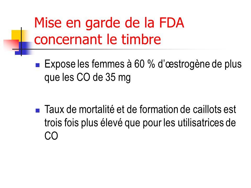 Mise en garde de la FDA concernant le timbre Expose les femmes à 60 % dœstrogène de plus que les CO de 35 mg Taux de mortalité et de formation de cail