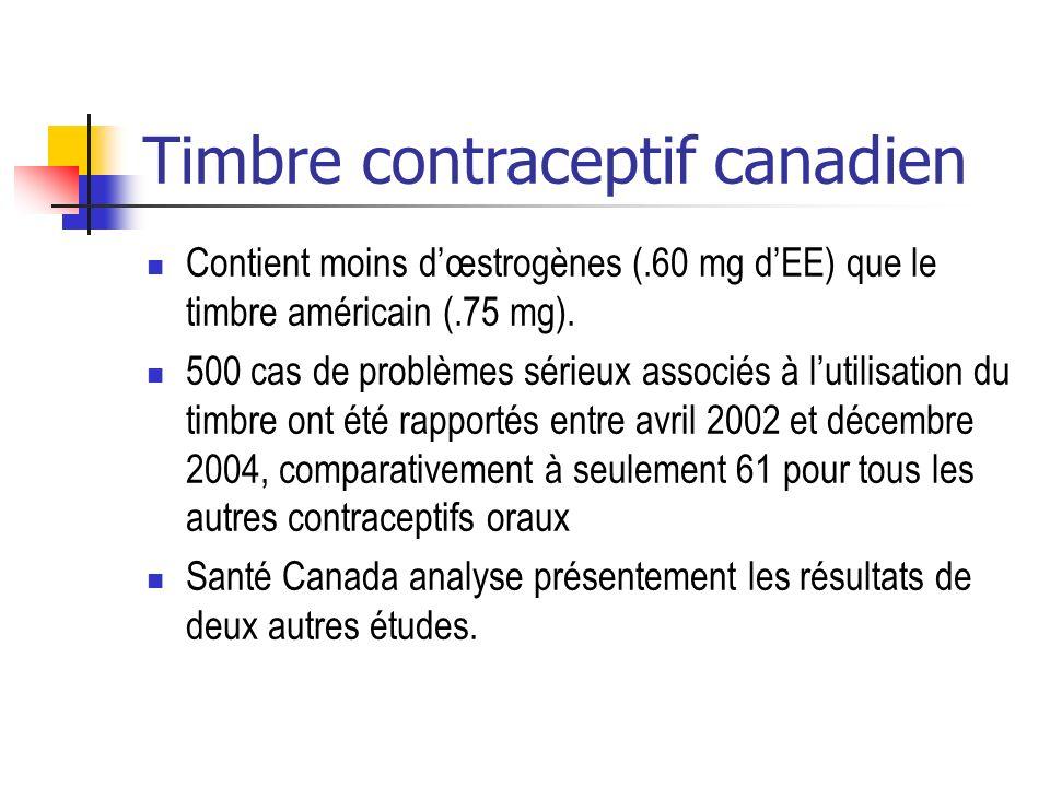 Timbre contraceptif canadien Contient moins dœstrogènes (.60 mg dEE) que le timbre américain (.75 mg). 500 cas de problèmes sérieux associés à lutilis