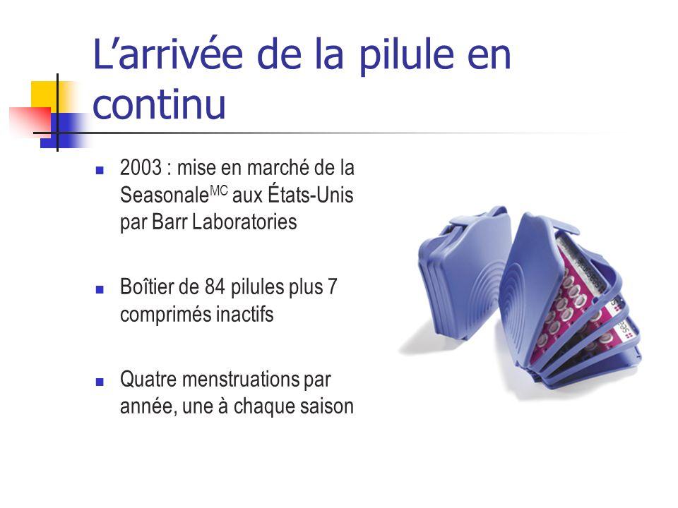 Larrivée de la pilule en continu 2003 : mise en marché de la Seasonale MC aux États-Unis par Barr Laboratories Boîtier de 84 pilules plus 7 comprimés