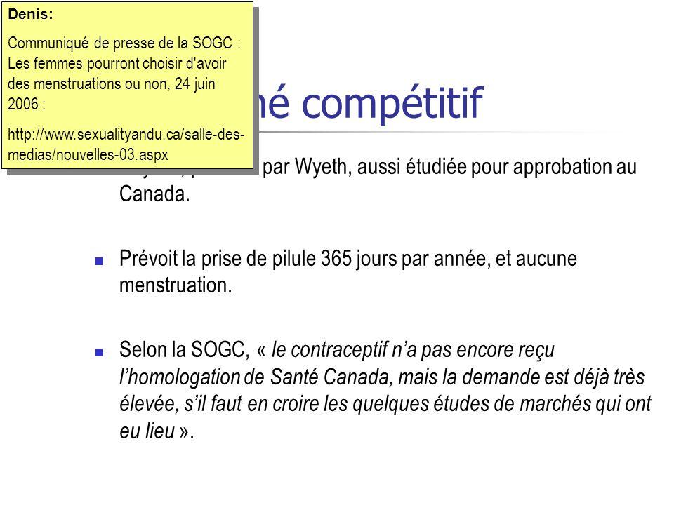 Un marché compétitif Anya MC, produite par Wyeth, aussi étudiée pour approbation au Canada. Prévoit la prise de pilule 365 jours par année, et aucune