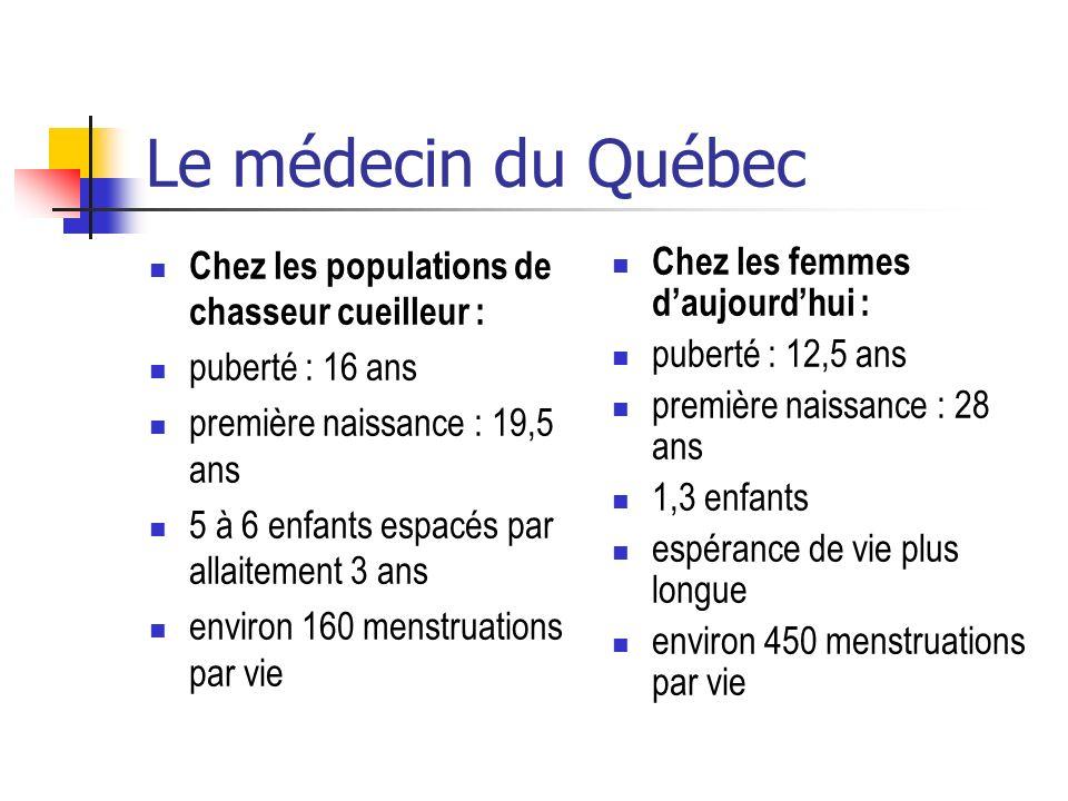 Le médecin du Québec Chez les populations de chasseur cueilleur : puberté : 16 ans première naissance : 19,5 ans 5 à 6 enfants espacés par allaitement