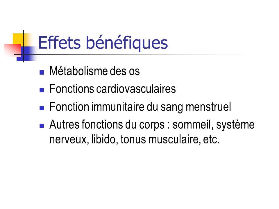 Effets bénéfiques Métabolisme des os Fonctions cardiovasculaires Fonction immunitaire du sang menstruel Autres fonctions du corps : sommeil, système n
