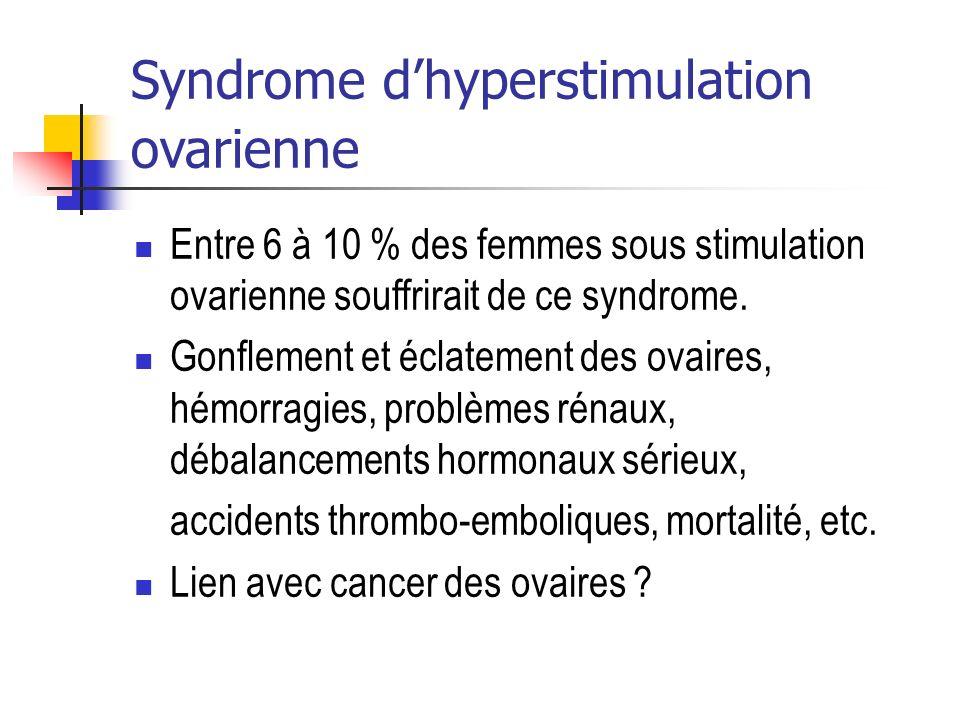 Syndrome dhyperstimulation ovarienne Entre 6 à 10 % des femmes sous stimulation ovarienne souffrirait de ce syndrome. Gonflement et éclatement des ova