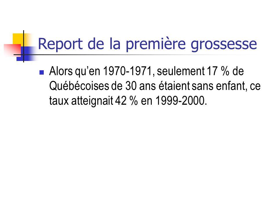 Report de la première grossesse Alors quen 1970-1971, seulement 17 % de Québécoises de 30 ans étaient sans enfant, ce taux atteignait 42 % en 1999-200